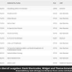 Termine überall ausgeben: Dank Shortcodes, Widget und Theme-Entwickler-API